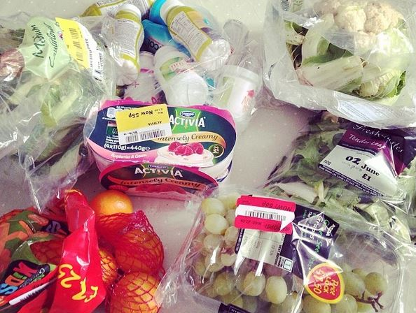 FOOD SHOPPING ON A BUDGET & HOW I SAVE MONEY