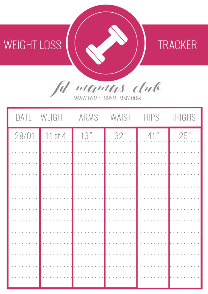 MUMMY TUMMY UPDATE #1 WITH FREE WEIGHT LOSS TRACKER - This ...